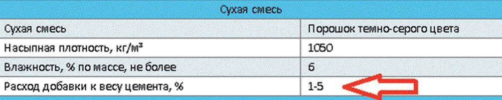 Odoo текст и блок изображение